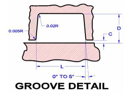 Seal design guide.